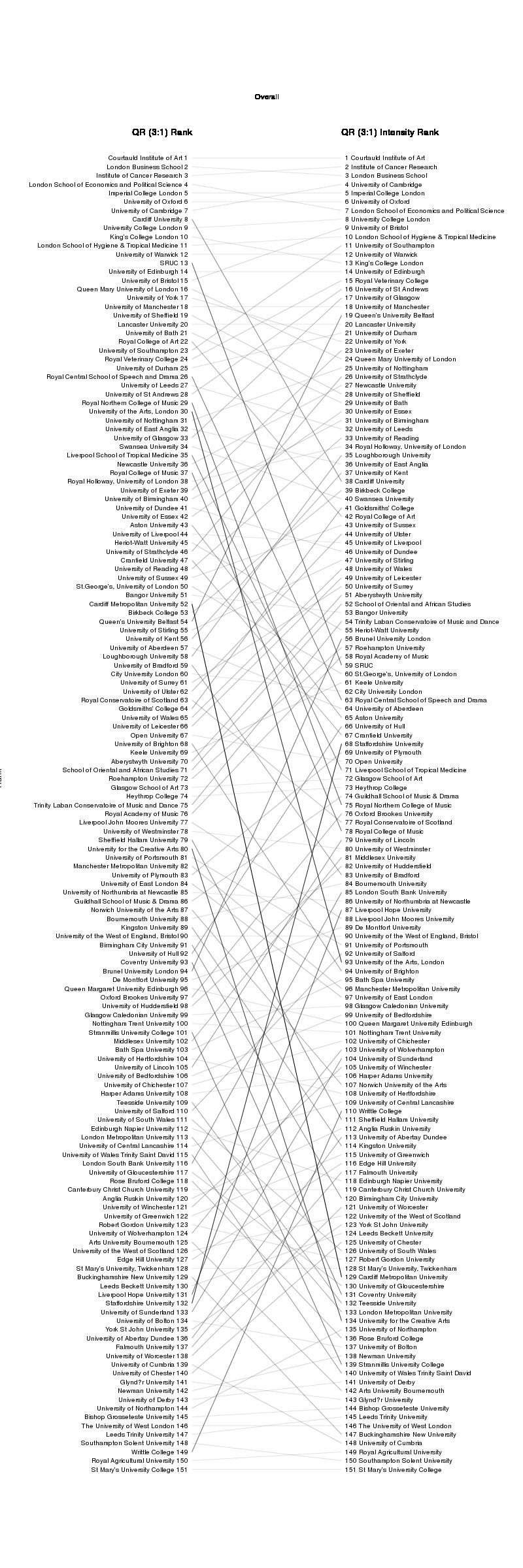 autotuning bandit algorithm